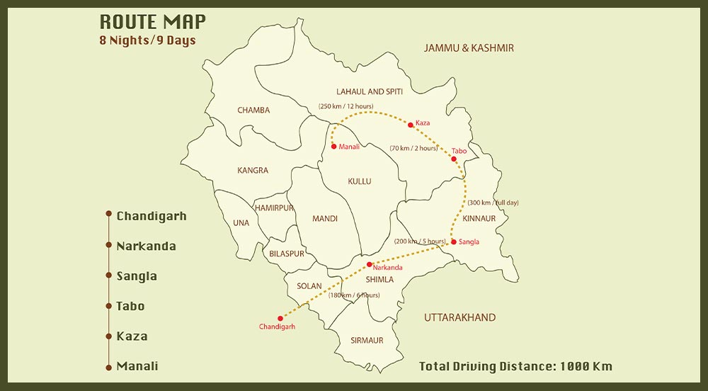 Lahaul & Spiti Drive 2021 - Route Map